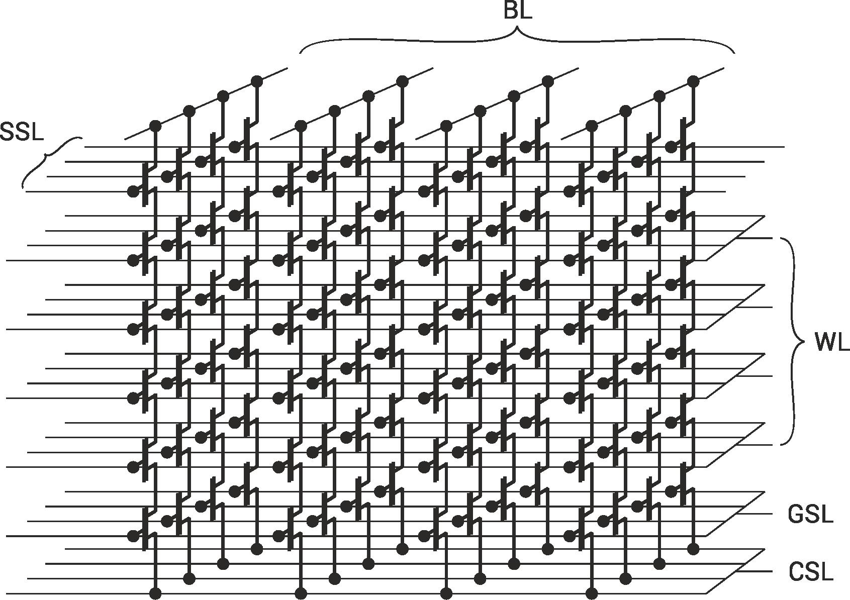 Macierz komórek pamięci 3D