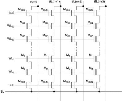 Macierz komórek pamięci 2D